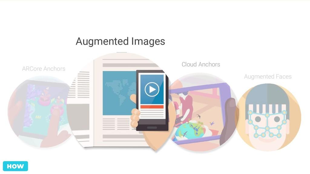 Augmented Faces ARCore Anchors Cloud Anchors Au...