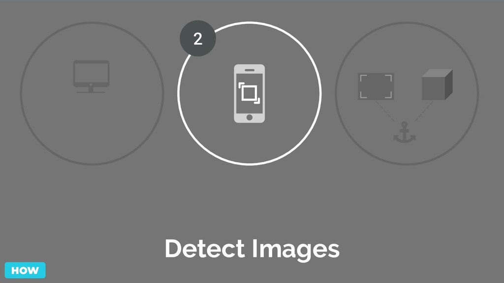 Detect Images 2 HOW