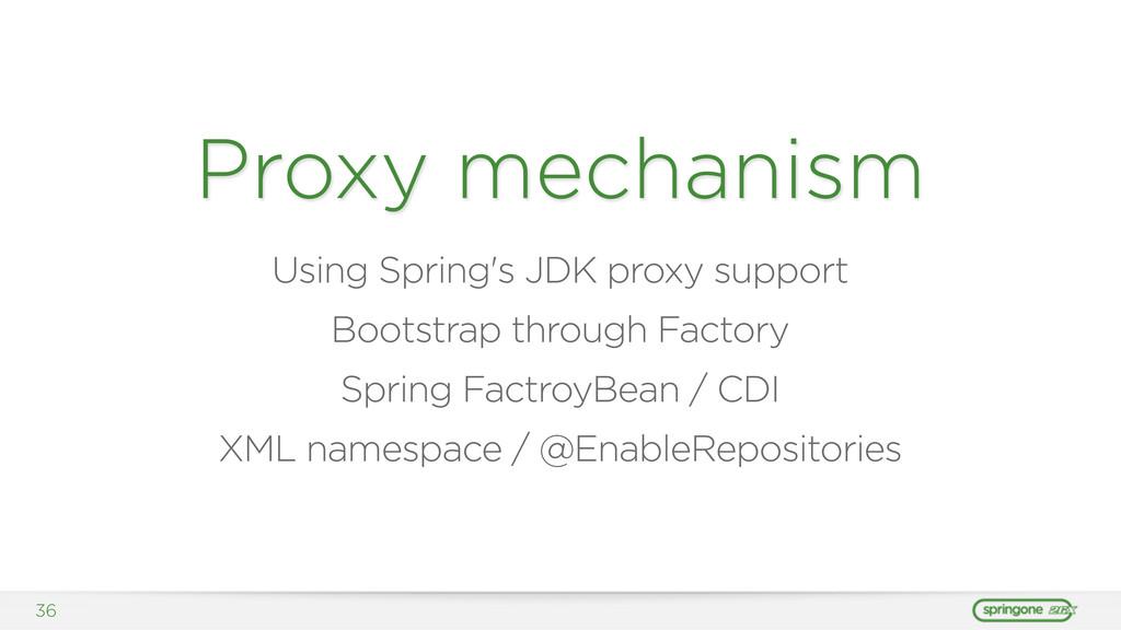 Proxy mechanism Using Spring's JDK proxy suppor...