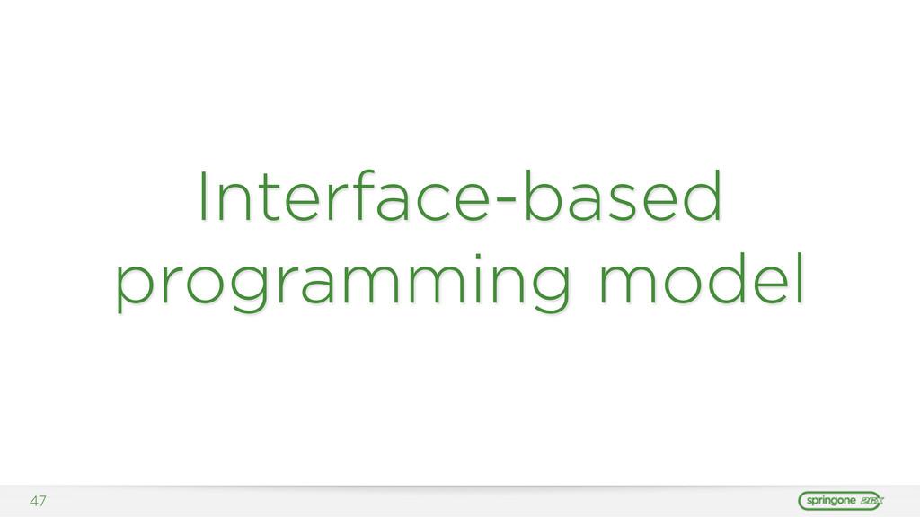 Interface-based programming model 47