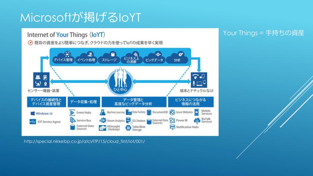 Microsoftが掲げるIoYT Your Things = 手持ちの資産 http://s...