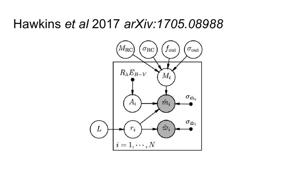 Hawkins et al 2017 arXiv:1705.08988