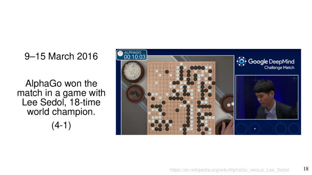 18 9–15 March 2016 AlphaGo won the match in a g...