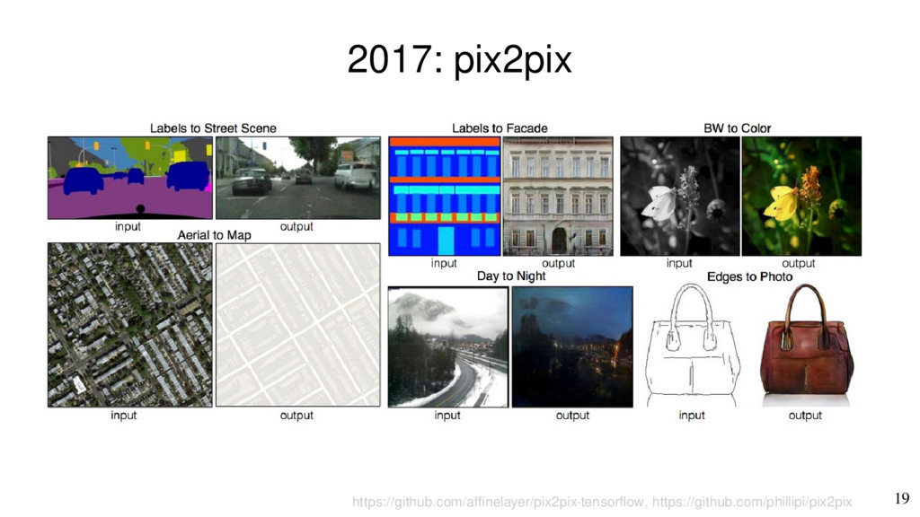 19 2017: pix2pix https://github.com/afnelayer/p...