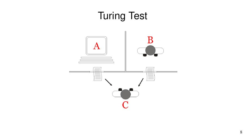 8 Turing Test