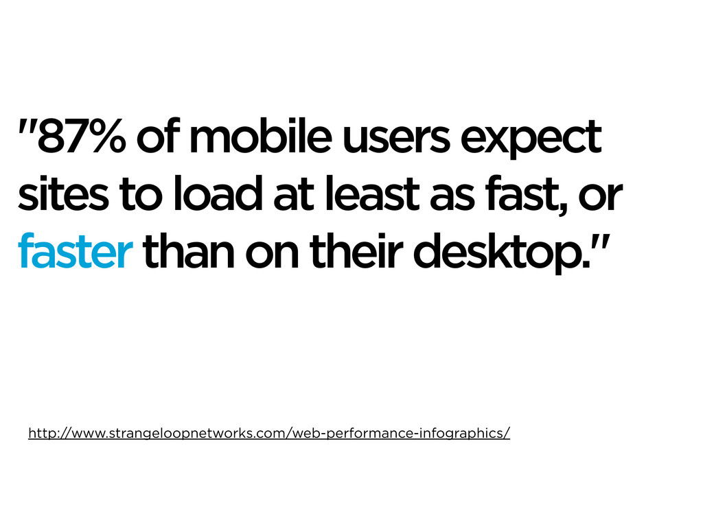 """87% of mobile users expect sites to load at le..."