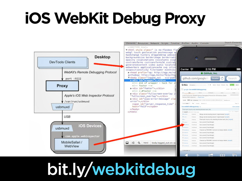 iOS WebKit Debug Proxy bit.ly/webkitdebug