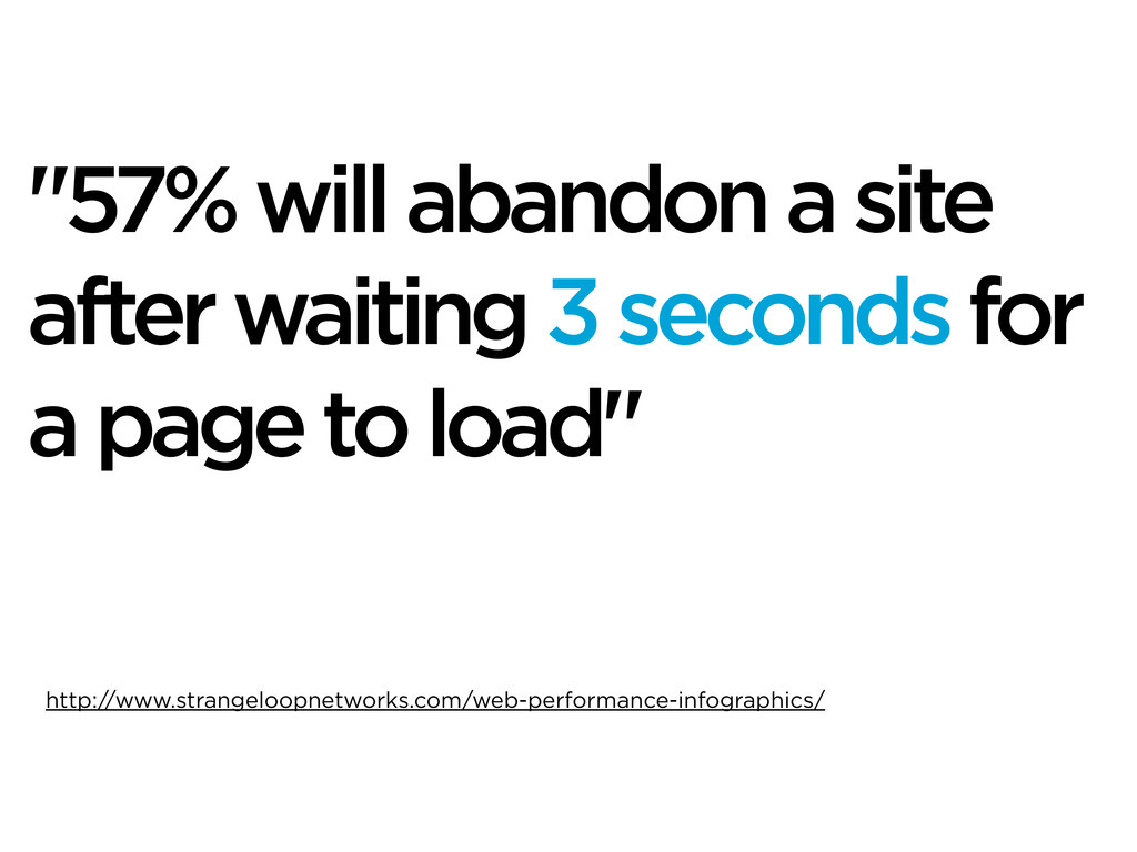 """57% will abandon a site after waiting 3 second..."