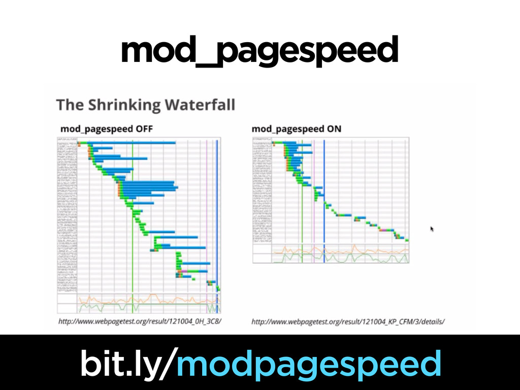 mod_pagespeed bit.ly/modpagespeed