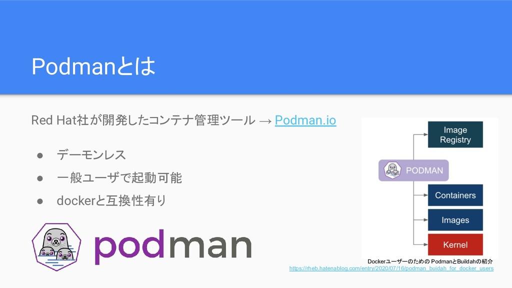 Podmanとは Red Hat社が開発したコンテナ管理ツール → Podman.io ● デ...