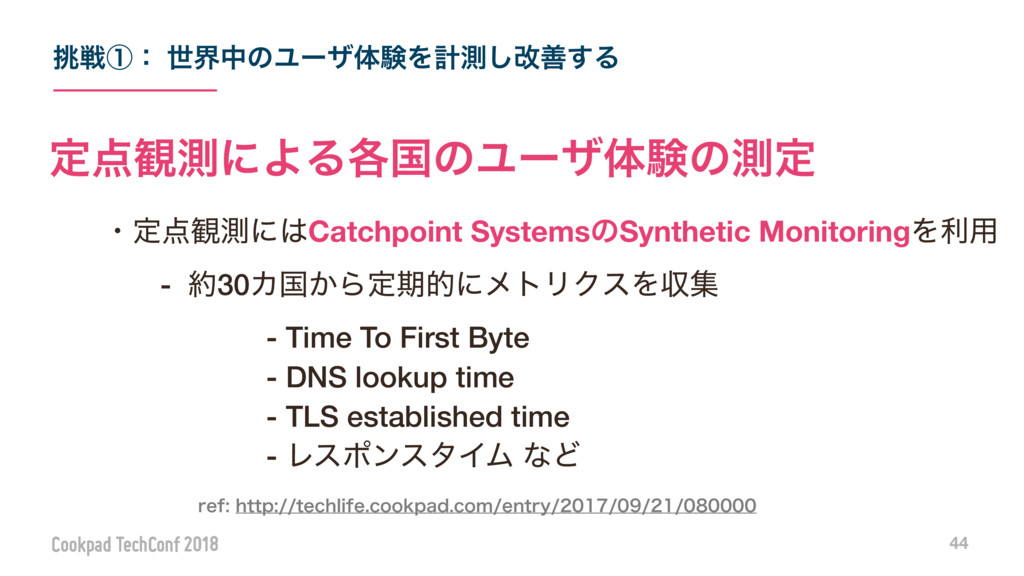 ɾఆ఺؍ଌʹ͸Catchpoint SystemsͷSynthetic MonitoringΛ...