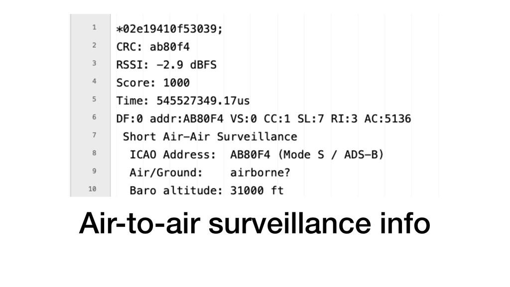 Air-to-air surveillance info