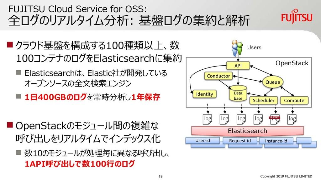 FUJITSU Cloud Service for OSS: 全ログのリアルタイム分析: 基盤...