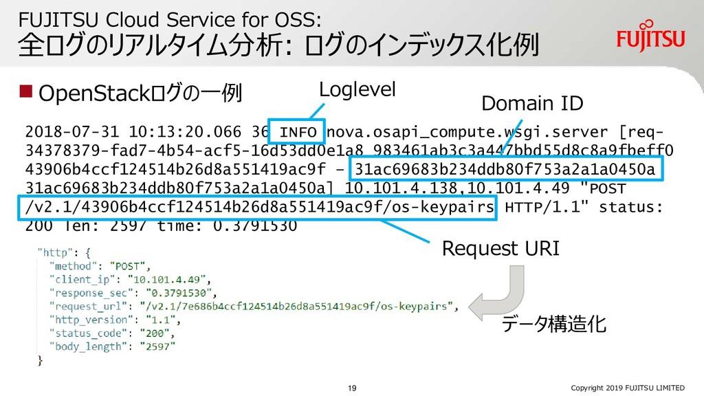 FUJITSU Cloud Service for OSS: 全ログのリアルタイム分析: ログ...