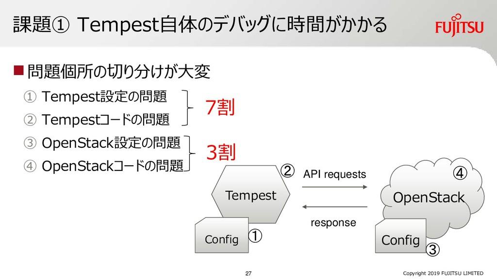 課題① Tempest自体のデバッグに時間がかかる ◼問題個所の切り分けが大変 ① Tempe...