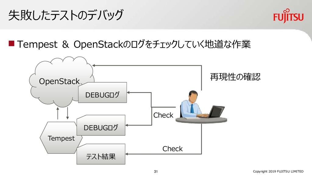 失敗したテストのデバッグ ◼ Tempest & OpenStackのログをチェックしていく地...