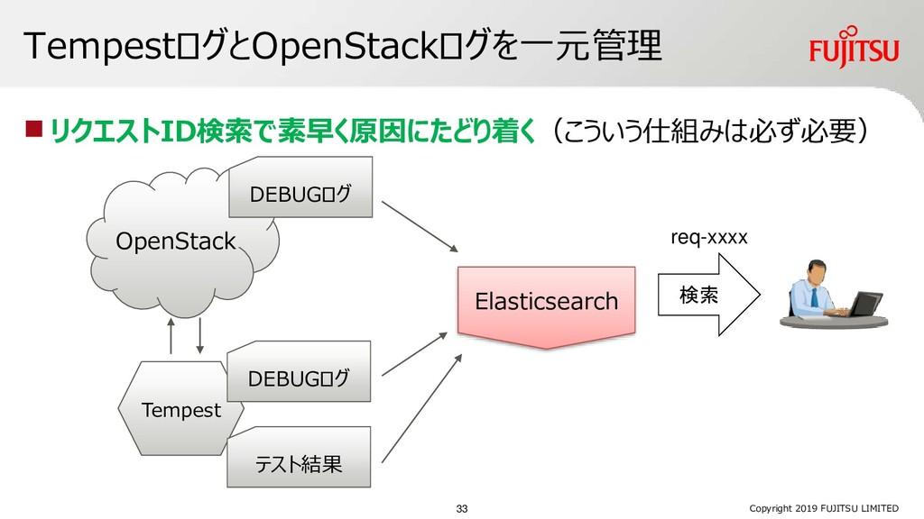 TempestログとOpenStackログを一元管理 ◼ リクエストID検索で素早く原因にたど...