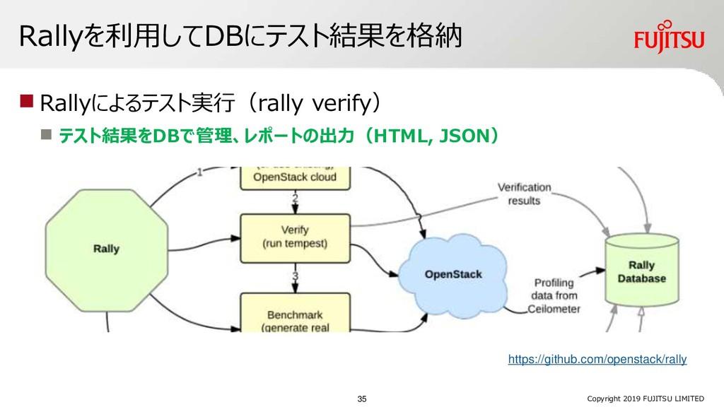 Rallyを利用してDBにテスト結果を格納 ◼ Rallyによるテスト実行(rally ver...