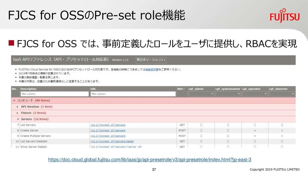 FJCS for OSSのPre-set role機能 ◼ FJCS for OSS では、事...
