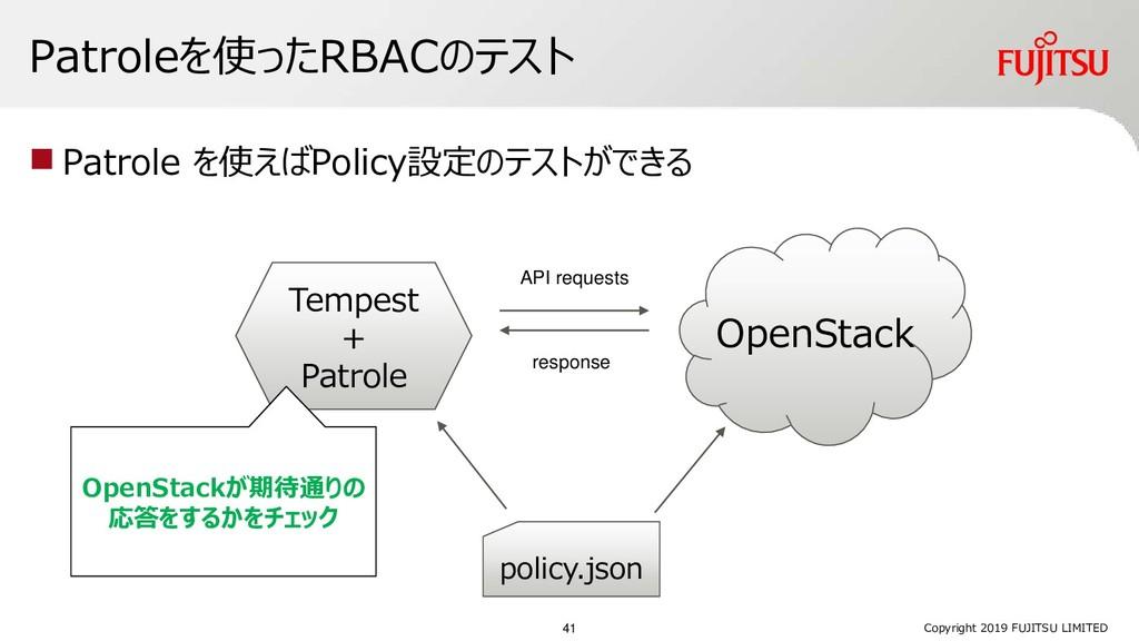 Patroleを使ったRBACのテスト ◼ Patrole を使えばPolicy設定のテストが...