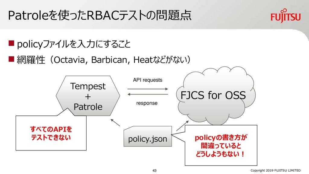 Patroleを使ったRBACテストの問題点 ◼ policyファイルを入力にすること ◼ 網...