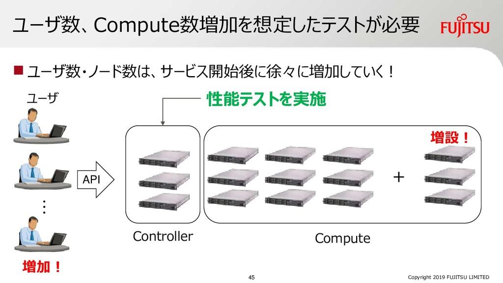 ユーザ数、Compute数増加を想定したテストが必要 ◼ ユーザ数・ノード数は、サービス開始後...