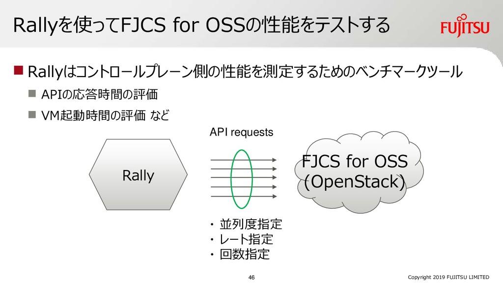Rallyを使ってFJCS for OSSの性能をテストする ◼ Rallyはコントロールプレ...