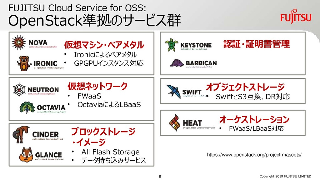 FUJITSU Cloud Service for OSS: OpenStack準拠のサービス...