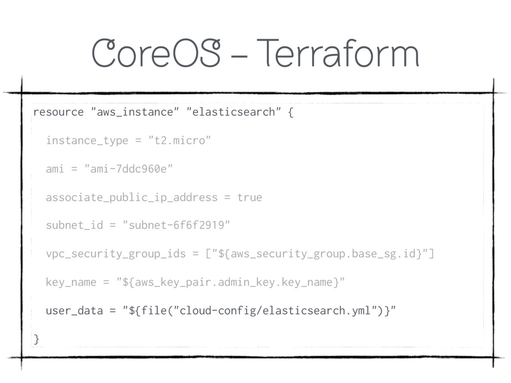 "CoreOS - Terraform resource ""aws_instance"" ""ela..."