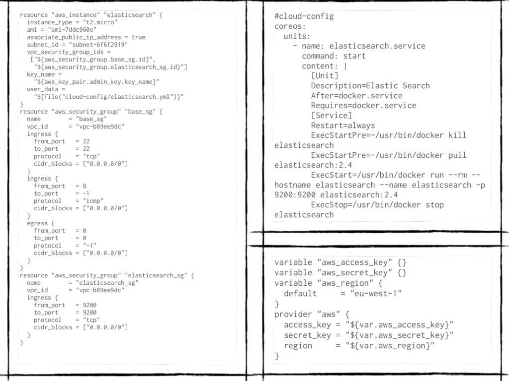 "resource ""aws_instance"" ""elasticsearch"" { inst..."