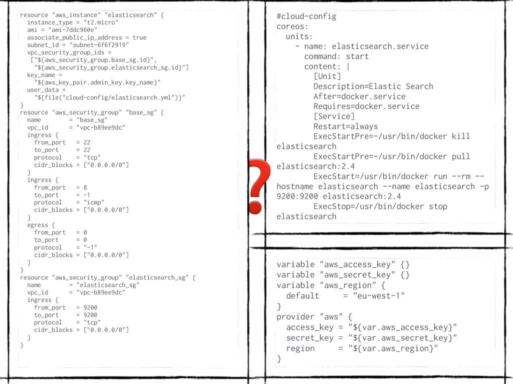#cloud-config coreos: units: - name: elastic...
