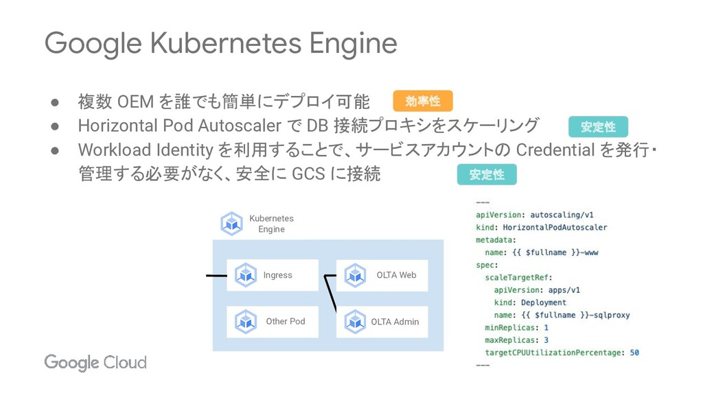 Google Kubernetes Engine ● 複数 OEM を誰でも簡単にデプロイ可能...
