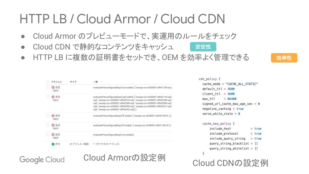 HTTP LB / Cloud Armor / Cloud CDN ● Cloud Armor...