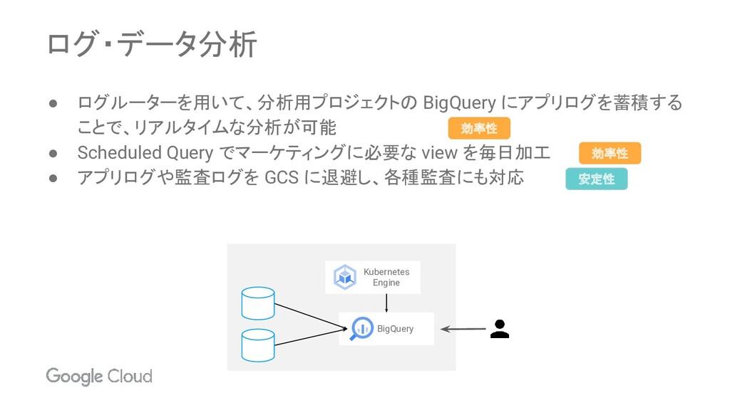 ● ログルーターを用いて、分析用プロジェクトの BigQuery にアプリログを蓄積する こと...