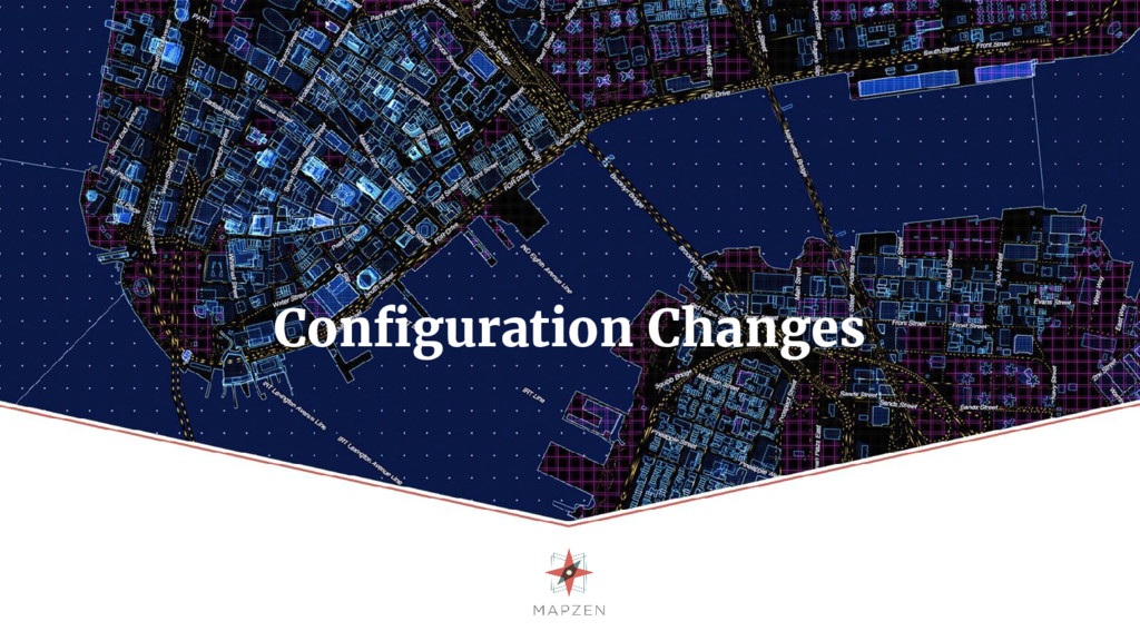 Configuration Changes