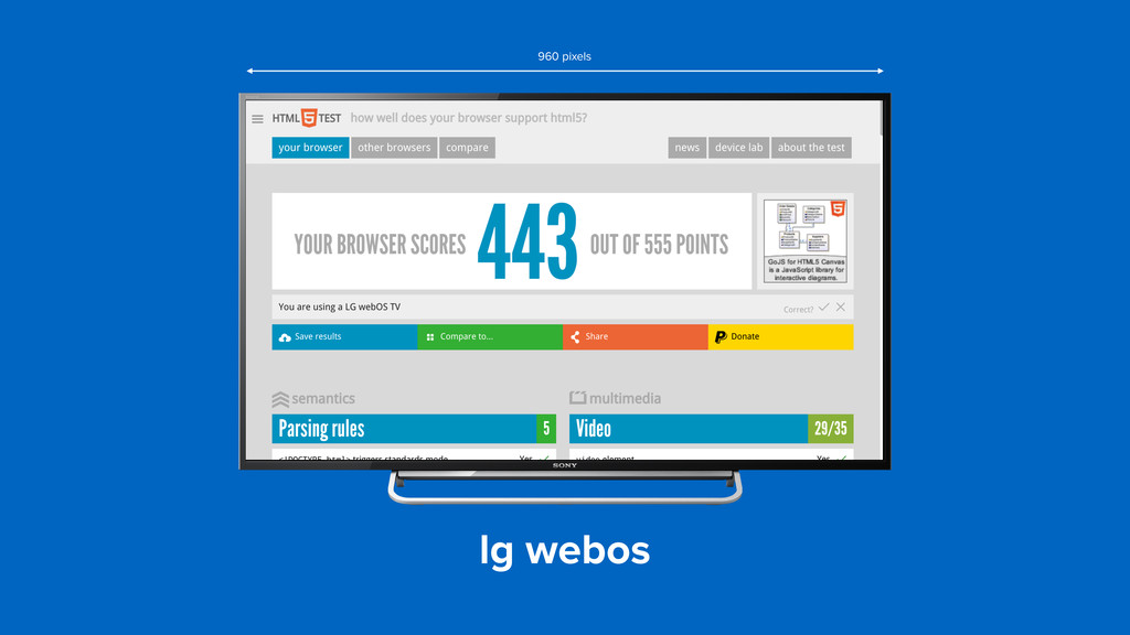 lg webos 960 pixels