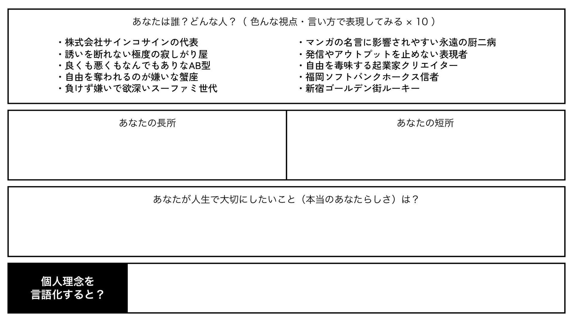 つくる → 発⾒する