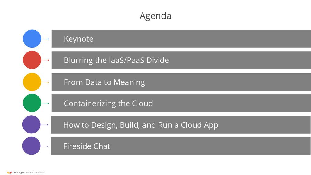 Agenda Keynote Blurring the IaaS/PaaS Divide Fr...