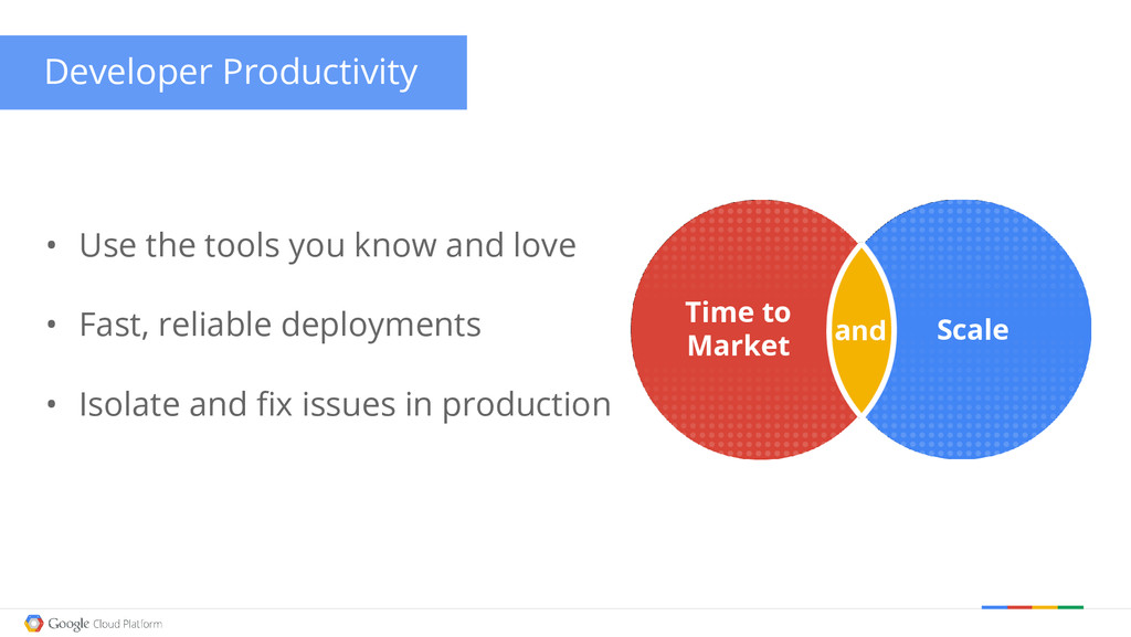 Developer Productivity • Use the tools you know...