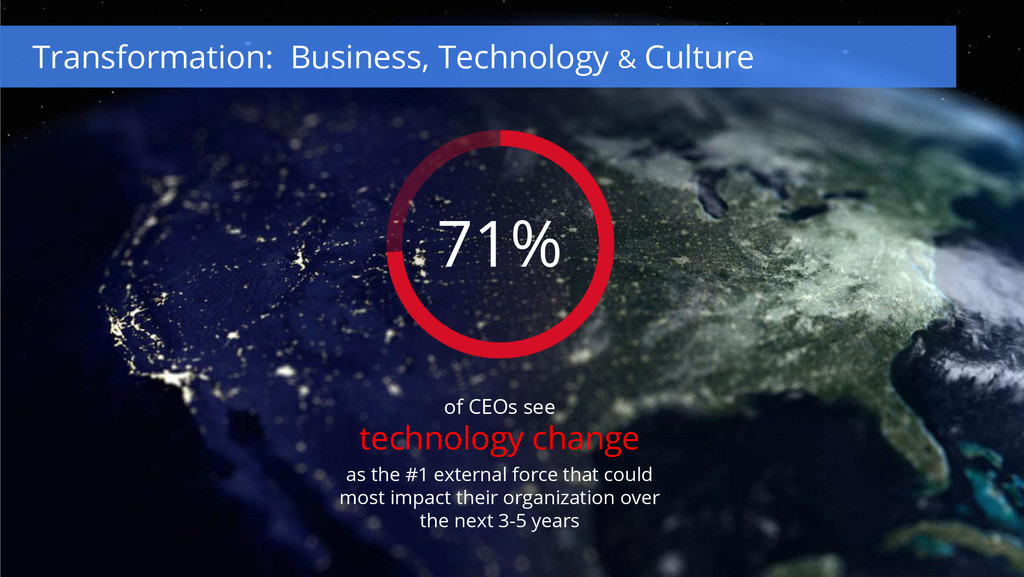 of CEOs see technology change as the #1 externa...