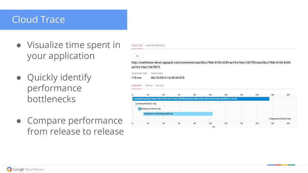 Developer Productivity ● Visualize time spent i...