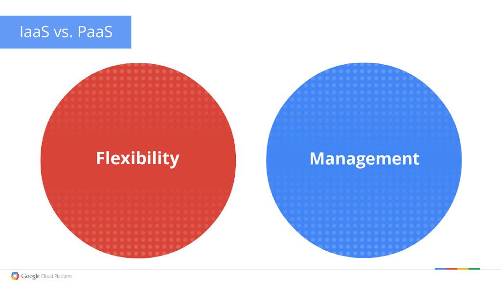IaaS vs. PaaS Flexibility Management