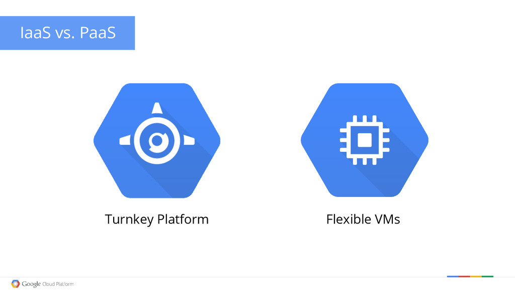 Turnkey Platform Flexible VMs IaaS vs. PaaS