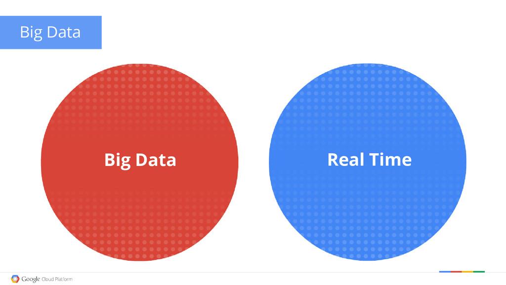Big Data Big Data Real Time