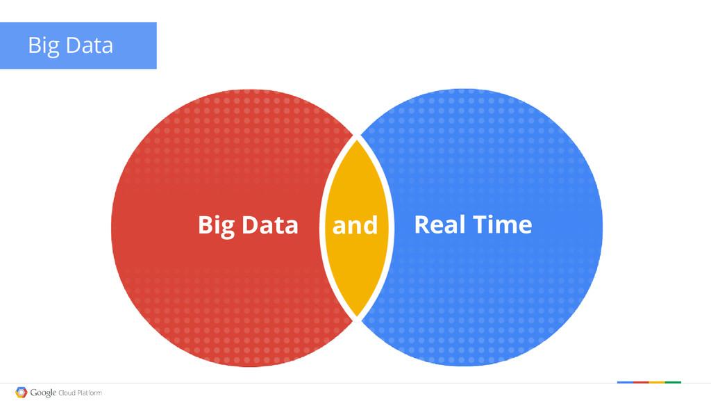 and Big Data Real Time Big Data