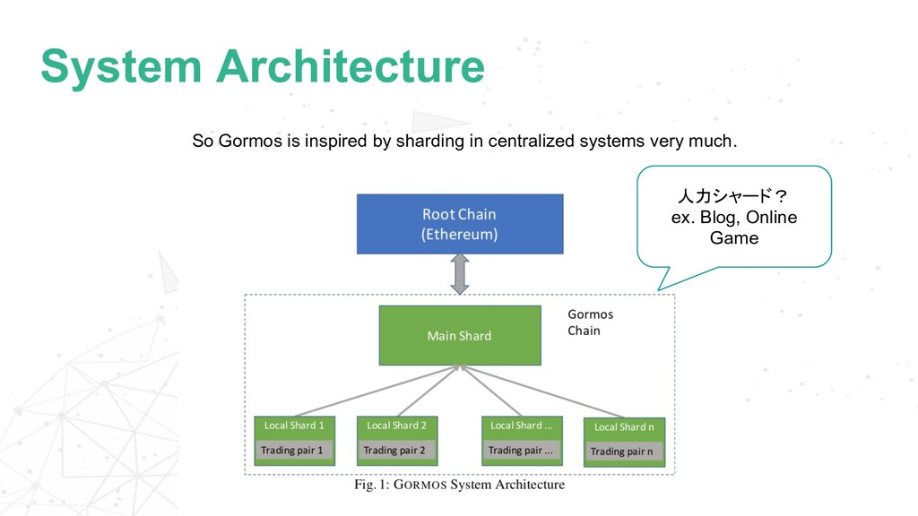 System Architecture So Gormos is inspired by sh...
