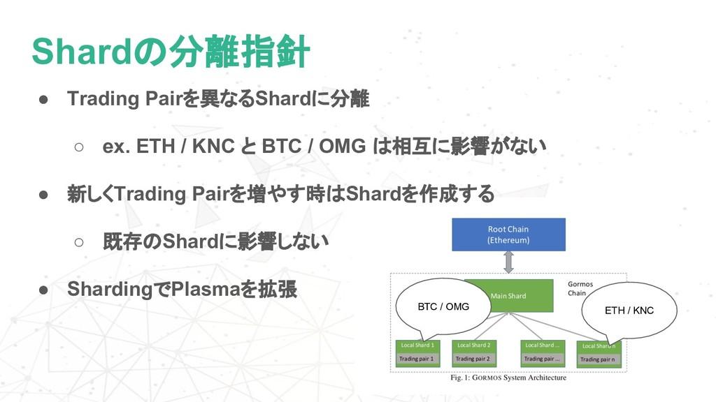 Shardの分離指針 ● Trading Pairを異なるShardに分離 ○ ex. ETH...