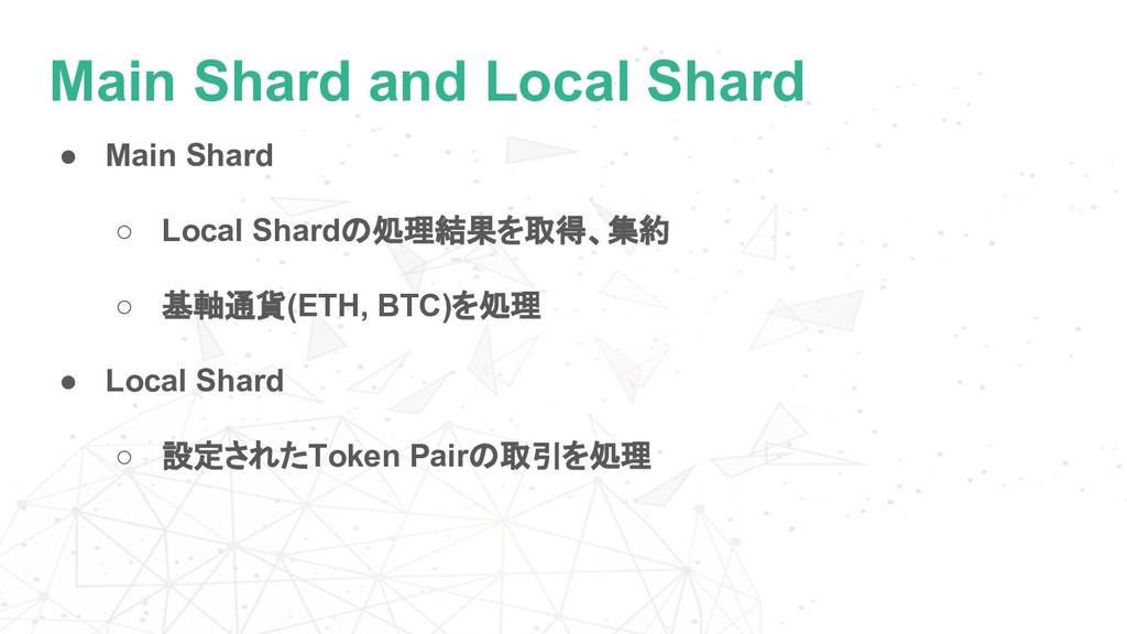 Main Shard and Local Shard ● Main Shard ○ Local...