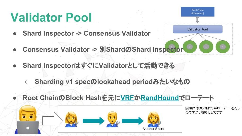 Validator Pool ● Shard Inspector -> Consensus V...