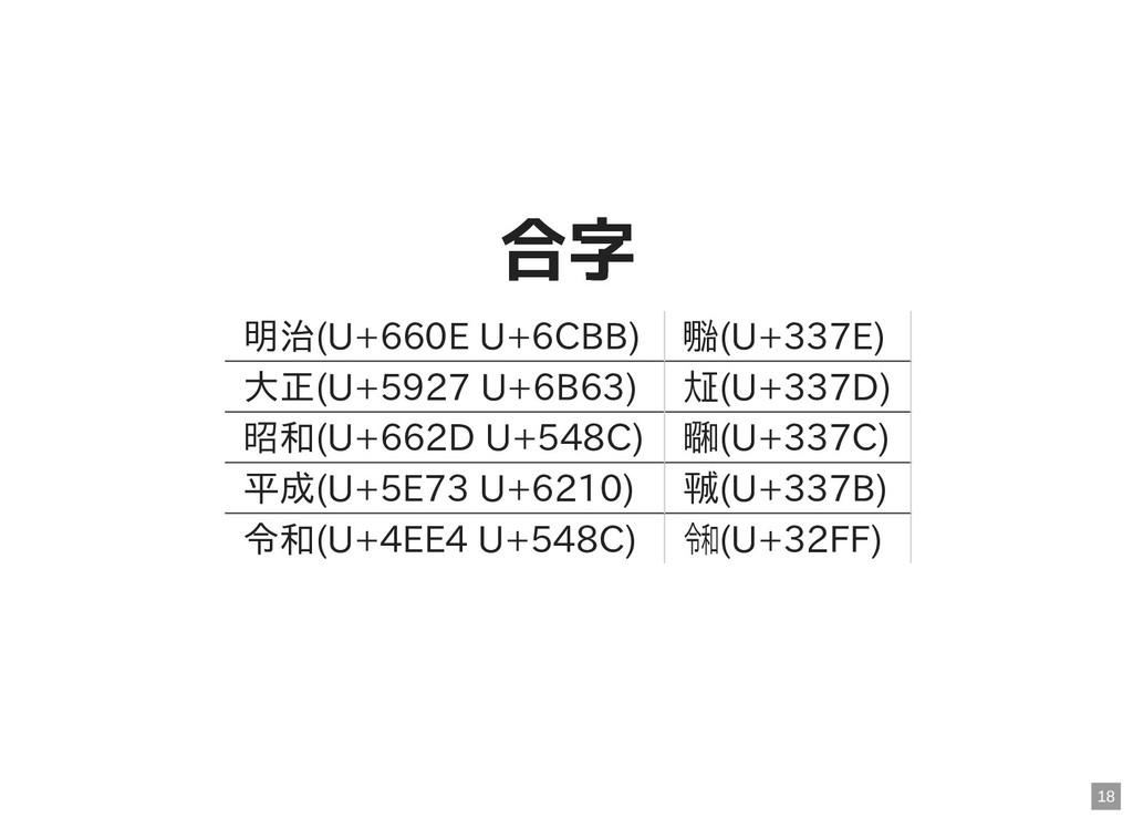 合字 合字 明治(U+660E U+6CBB) ㍾(U+337E) ⼤正(U+5927 U+6...